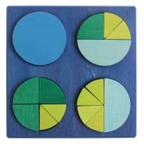 Grimm's Fraction Circles