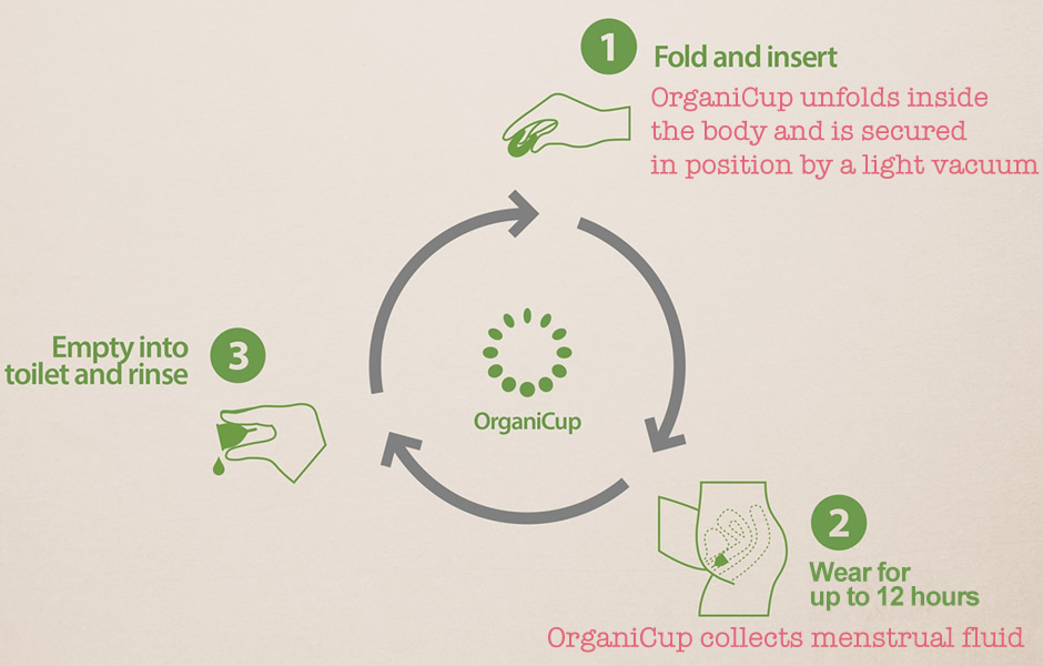organicup user guide